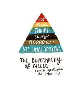 forms of sustainable fashion buyerarchy of needs