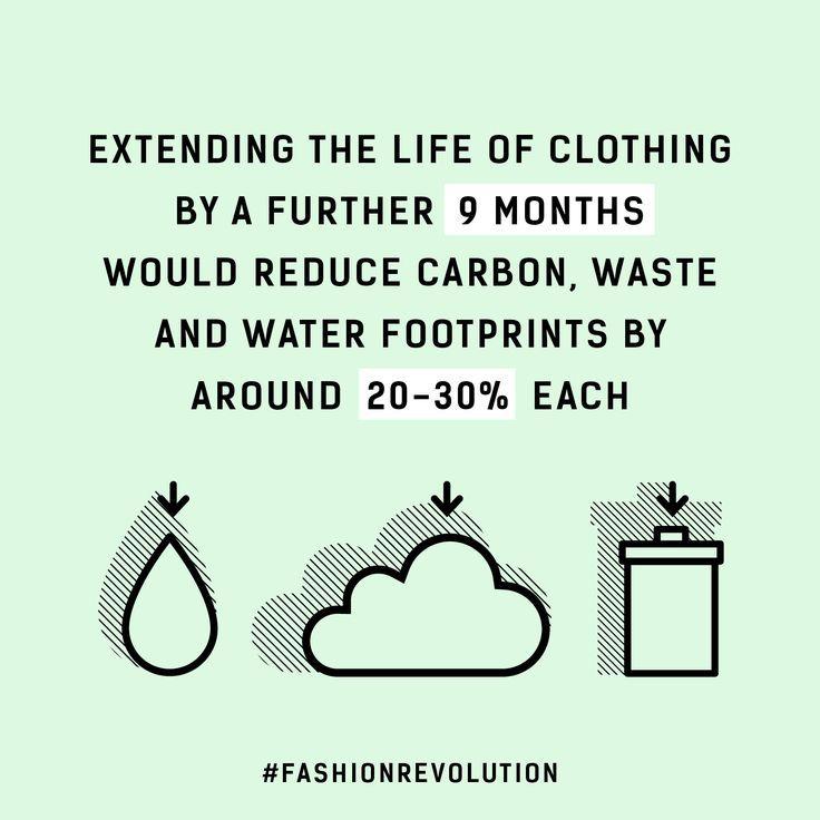 moda y huella de carbono