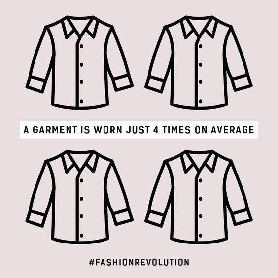 Cada prenda de ropa se usa 4 veces de media