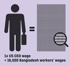 Salario de un director ejecutivo en Estados Unidos = salarios de 16.000 trabajadores bangladesíes.