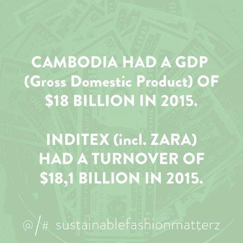Camboya tenía un PIB de 18 mil millones de dólares en 2015. Inditex facturó 18,1 mil millones de dólares en 2015.