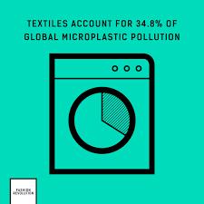 34,8% de la contaminación mundial de microplásticos proviene de textiles.