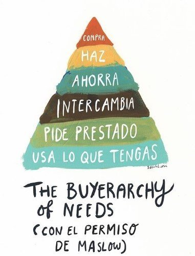 buyerarchy of needs español formas de moda sostenible